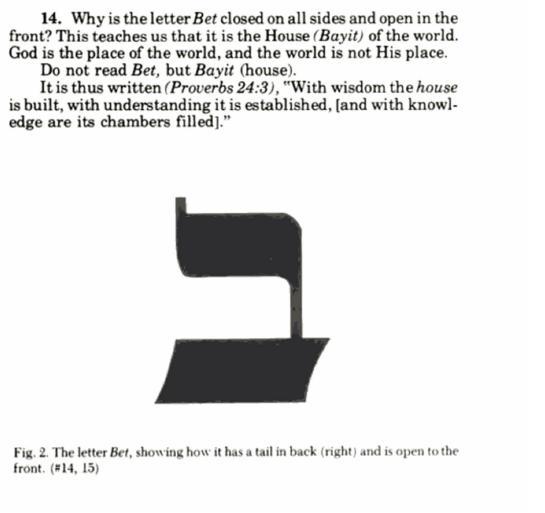 Bahir, p. 6